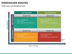 Stakeholder analysis PPT slide 30