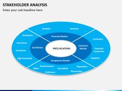 Stakeholder analysis PPT slide 11