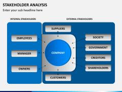 Stakeholder analysis PPT slide 12