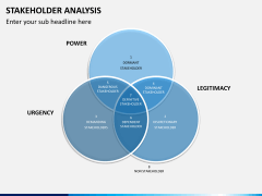 Stakeholder analysis PPT slide 13