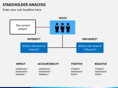 Stakeholder analysis PPT slide 20