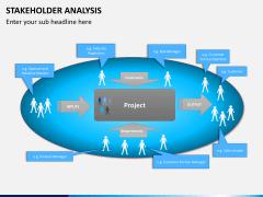 Stakeholder analysis PPT slide 21