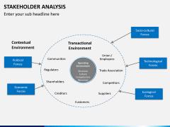 Stakeholder analysis PPT slide 22