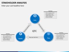 Stakeholder analysis PPT slide 4