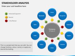 Stakeholder analysis PPT slide 6