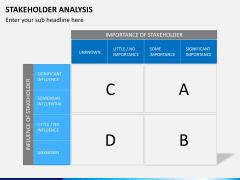 Stakeholder analysis PPT slide 9