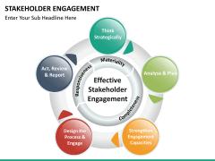 Stakeholder engagement PPT slide 27
