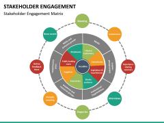 Stakeholder engagement PPT slide 36