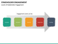 Stakeholder engagement PPT slide 37