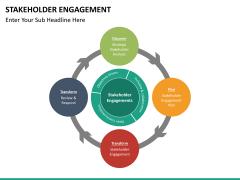 Stakeholder engagement PPT slide 43