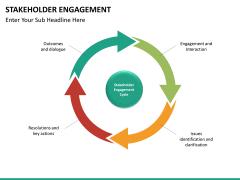 Stakeholder engagement PPT slide 45