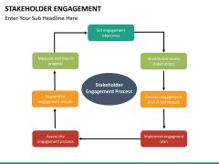 Stakeholder engagement PPT slide 50