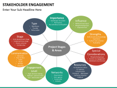 Stakeholder engagement PPT slide 51