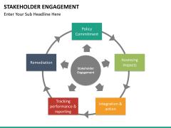 Stakeholder engagement PPT slide 52