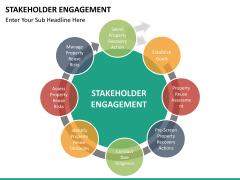 Stakeholder engagement PPT slide 29