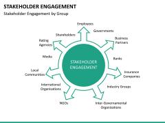 Stakeholder engagement PPT slide 30
