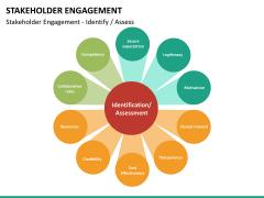 Stakeholder engagement PPT slide 31