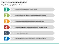 Stakeholder engagement PPT slide 32