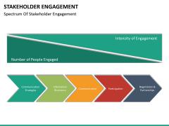 Stakeholder engagement PPT slide 33