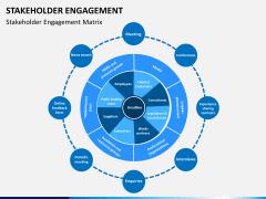 Stakeholder engagement PPT slide 10