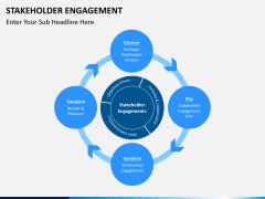 Stakeholder engagement PPT slide 17