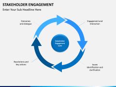 Stakeholder engagement PPT slide 19