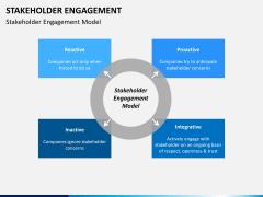 Stakeholder engagement PPT slide 2