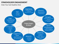 Stakeholder engagement PPT slide 25