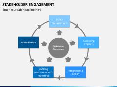 Stakeholder engagement PPT slide 26