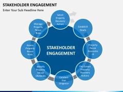 Stakeholder engagement PPT slide 3