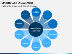 Stakeholder engagement PPT slide 5