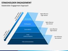 Stakeholder engagement PPT slide 9
