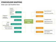 Stakeholder mapping PPT slide 17