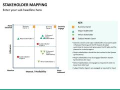 Stakeholder mapping PPT slide 28