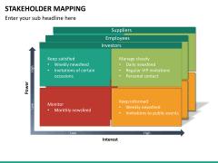 Stakeholder mapping PPT slide 29