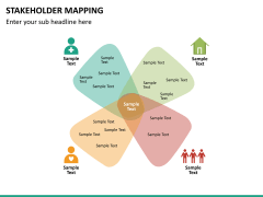 Stakeholder mapping PPT slide 30