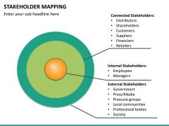 Stakeholder mapping PPT slide 20