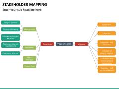 Stakeholder mapping PPT slide 21