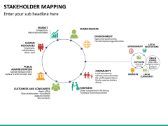 Stakeholder mapping PPT slide 23