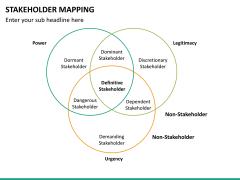 Stakeholder mapping PPT slide 25