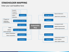 Stakeholder mapping PPT slide 1