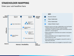 Stakeholder mapping PPT slide 12