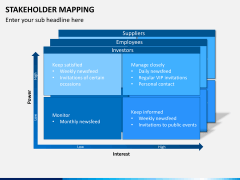 Stakeholder mapping PPT slide 13