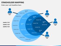 Stakeholder mapping PPT slide 15