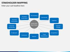 Stakeholder mapping PPT slide 3