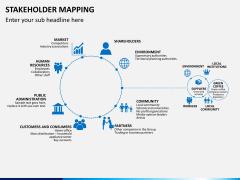 Stakeholder mapping PPT slide 7