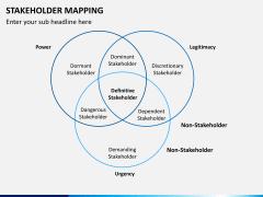 Stakeholder mapping PPT slide 9