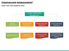 Stakeholder Management PPT slide 30