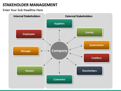 Stakeholder Management PPT slide 19