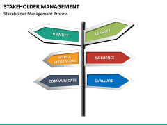 Stakeholder Management PPT slide 22